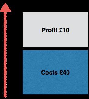 Diagram 05