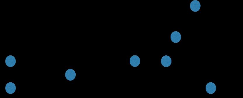 Diagram 06
