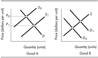 Diagram 13