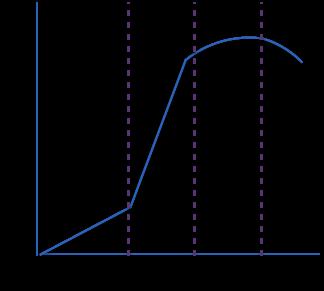 Diagram 21